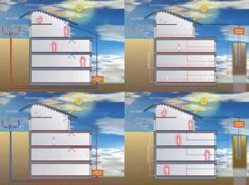 """Disegno sul trattamento del aria e distribuzione termica, """"Leaf House"""""""