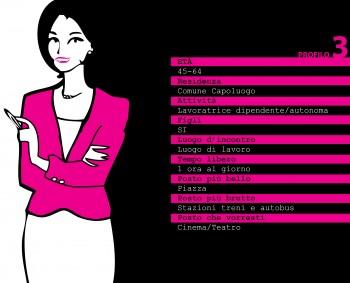 verde urbano Veneto tutela del paesaggio trasporto e sostenibilità spazi urbani social housing sicurezza relazioni con laltro professione donna Marisa Fantin Istituto nazionale di urbanistica giovani e lavoro ecosostenibilità creatività condivisione Carta europea delle donne nella città buongoverno aiuto alle donne Abitare al femminile