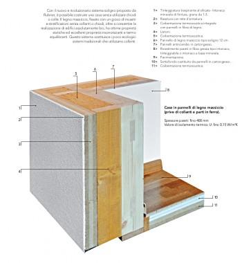sicurezza Rubner risparmio energetico prefabbricati impatto ambientale edilizia sostenibile edilizia antisismica case prefabbricate case in legno Agenzia CasaClima