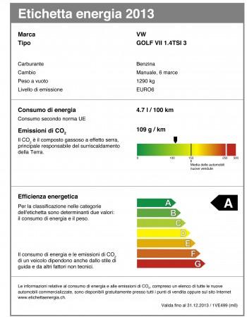 Etichetta energetica automobili, per chiarire i consumi delle auto