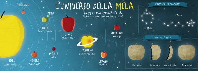 La Trentina L'Universo mela