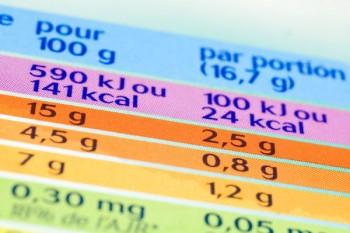 Energetic Value Information List - Corbis