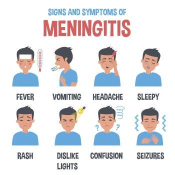 meningite, febbre, decalogo, profilassi