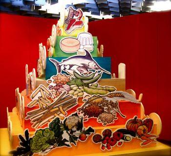piramide alimentare, sana alimentazione
