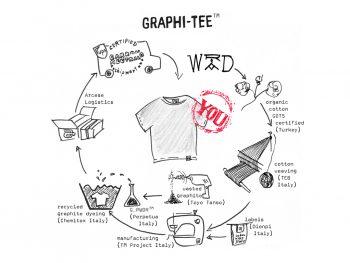 graphi-tee, tshirt sostenibile, grafite