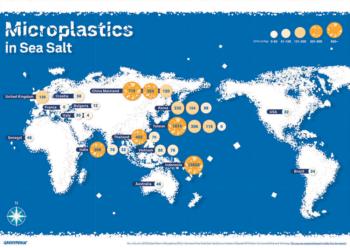 sale marino, microplastiche, greenpeace