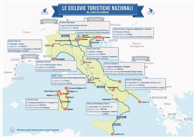 ciclovie italiane, mappa
