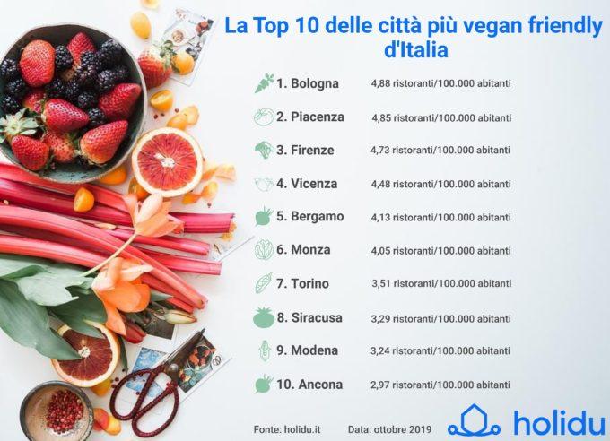 bologna, vegan friendly, world vegan day