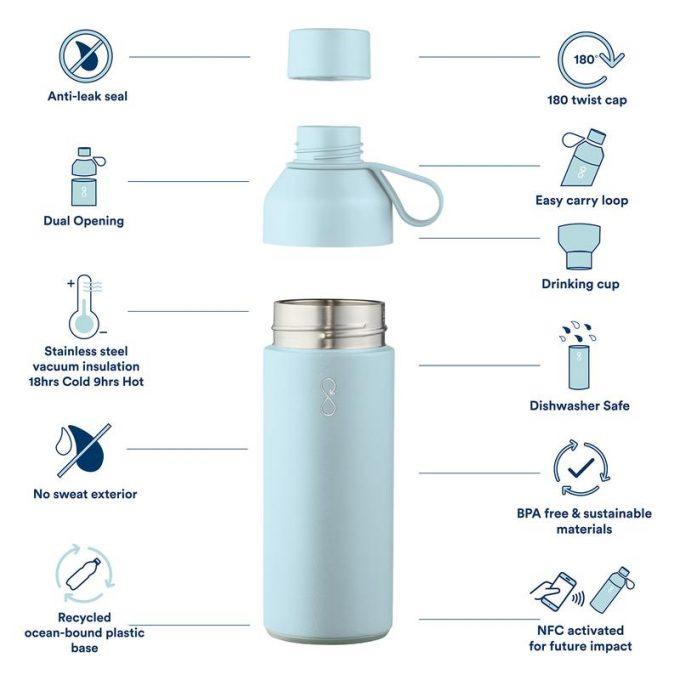 Regali sostenibili: the ocean bottle