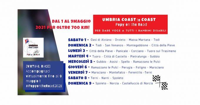 Le tappe di Umbria coast to coast